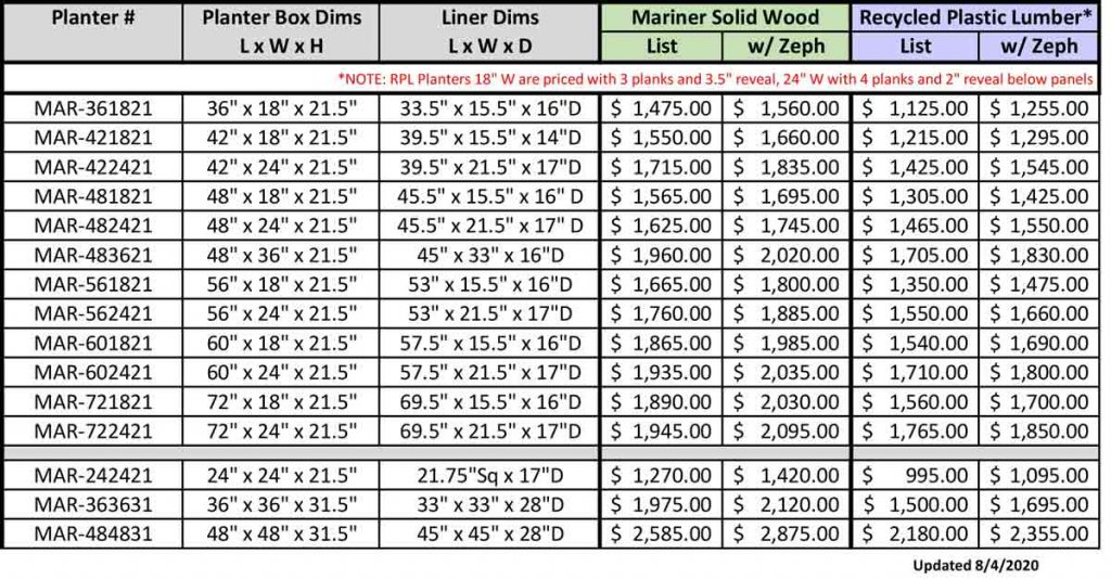 Budget Price list also available as a printable PDF